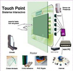 Interactive System TOUCH POINT